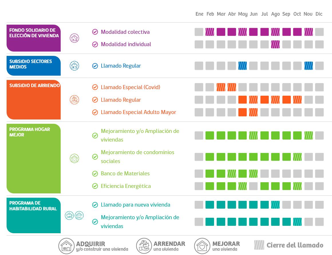 calendario-subsidios-habitacionales-2021