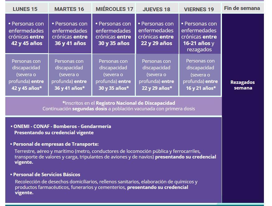 15-21-vacunacion-marzo