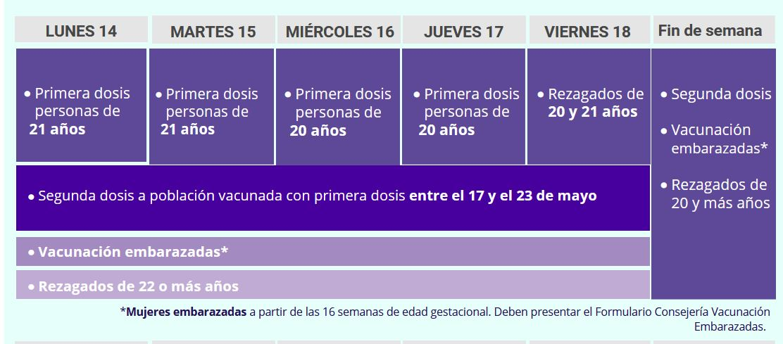 14-20-vacuna-covid
