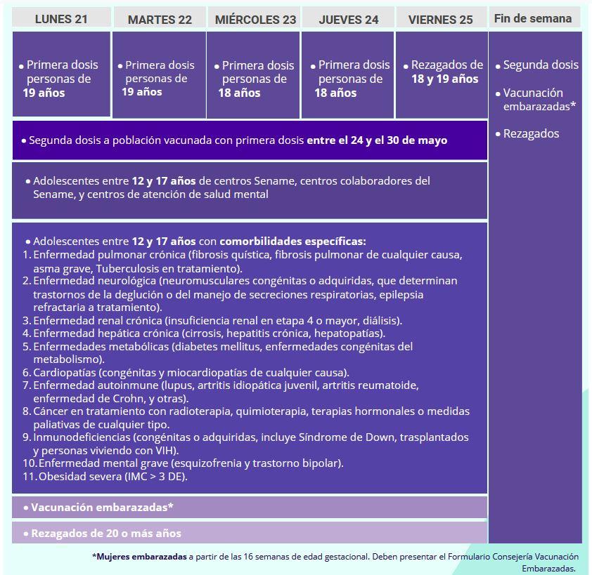 21-23-vacuna-covid