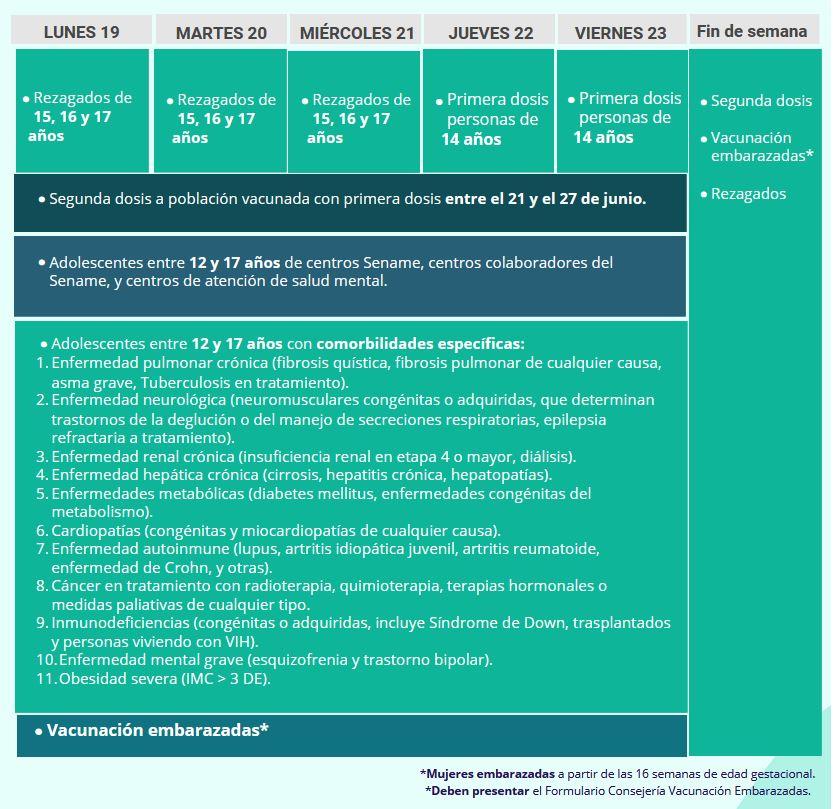 vacuna-covid-19-25julio2021