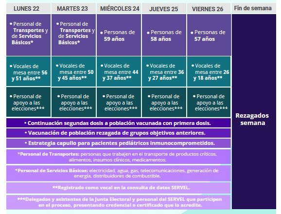 22-25marzo-vacunacion