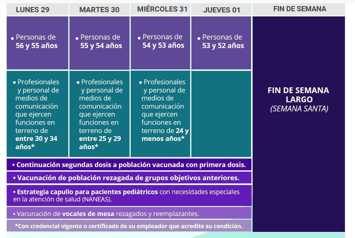 calendario-vacunacion-covid-abril
