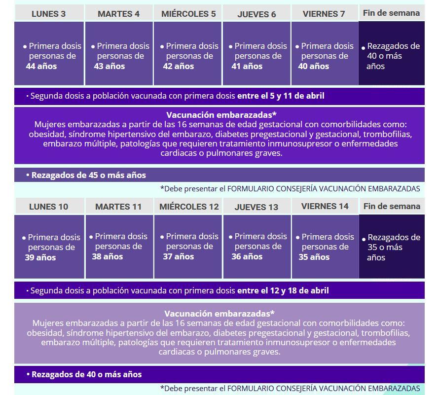 vacunación-mayo-3-16-2021